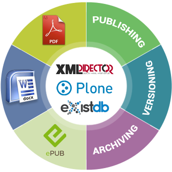 XML Content Management System / XML-Director / The open-source XML